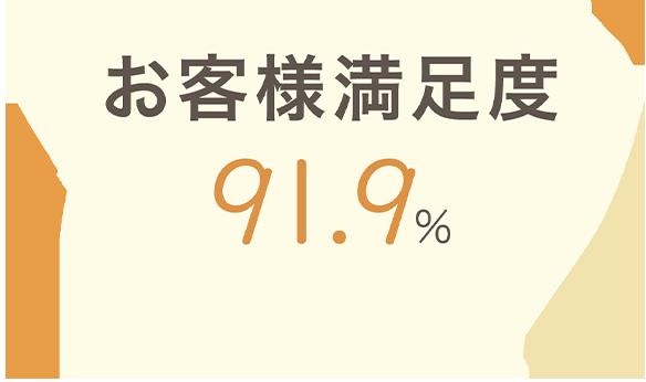 お客様満足度91.9%